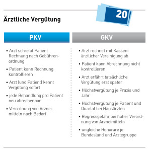 file-preview-infografik-aerztliche-verguetung