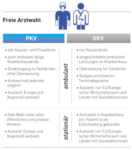 file-preview-infografik-arztwahl