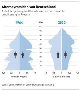 file-preview-infografik-demografie