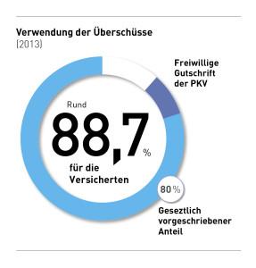 gr_facts_verwenduebersch0115-01