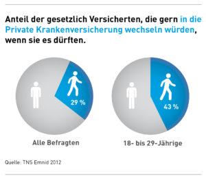 infografik-wechsel